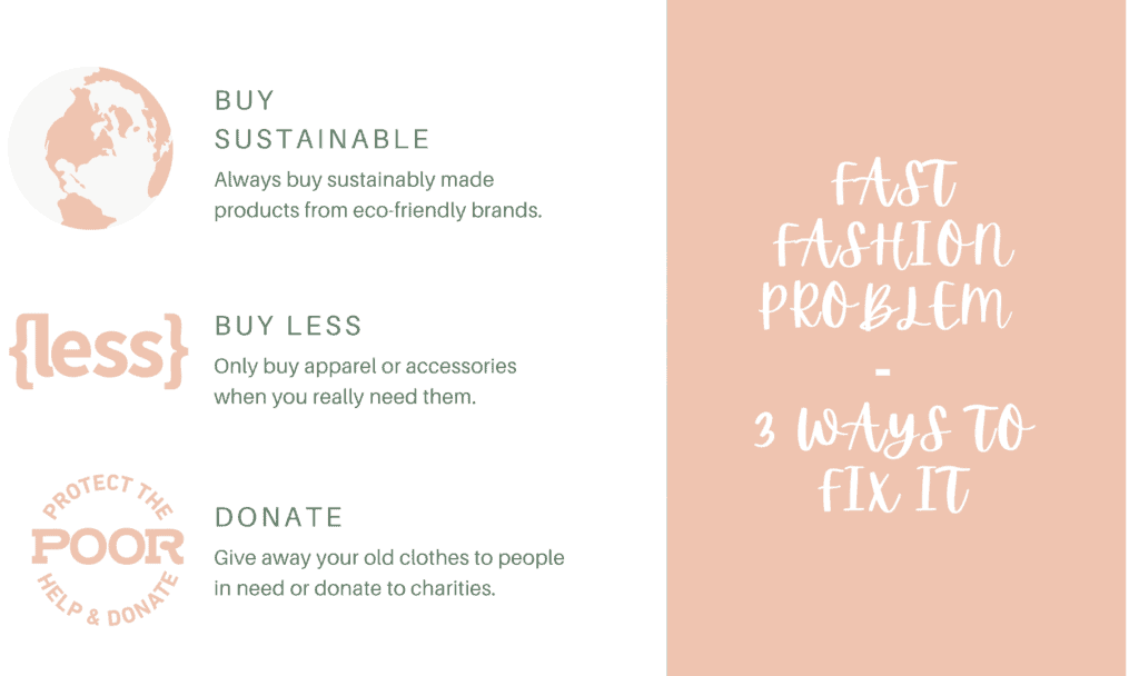 Fast Fashion Problems and How to Fix It